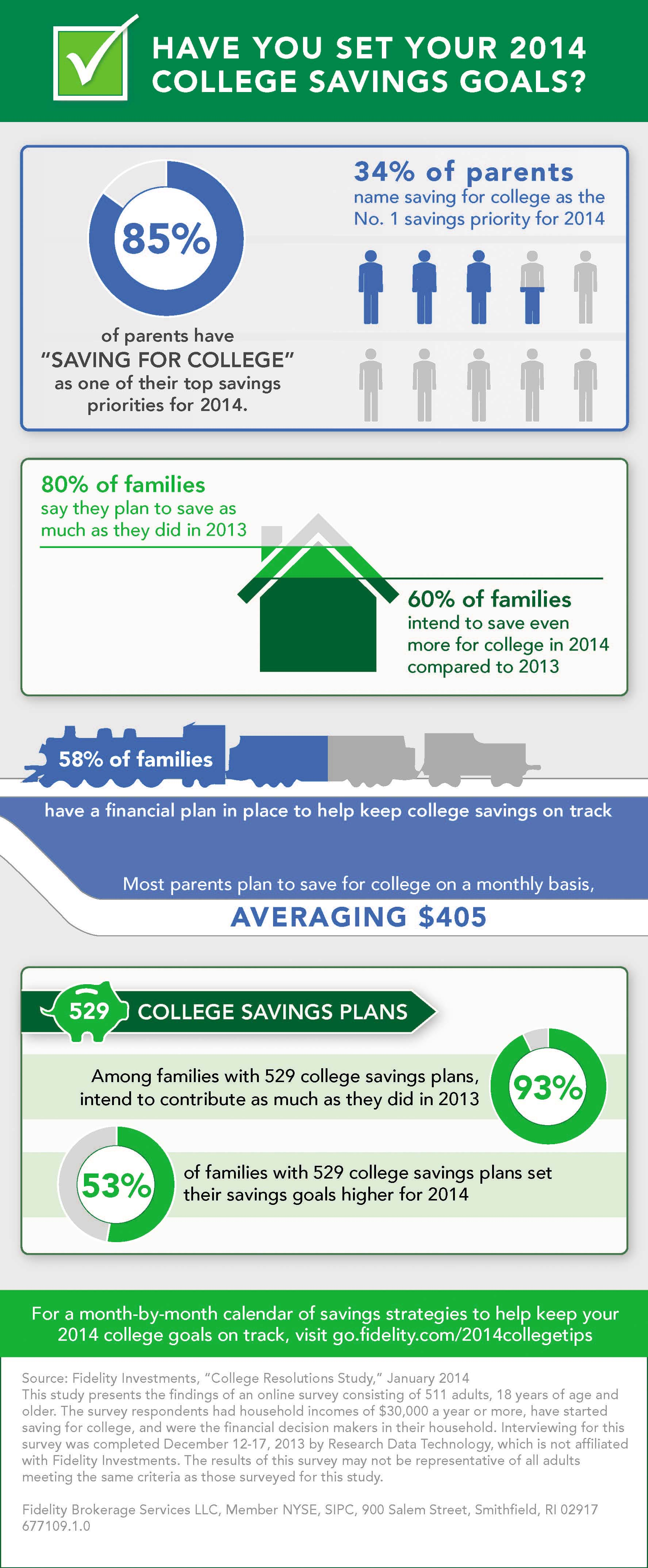 How Are You Saving For Your Child's College Education?
