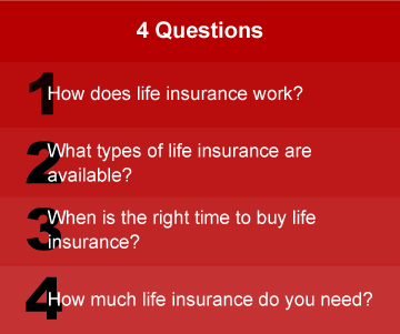 4 important questions about life insurance fidelity