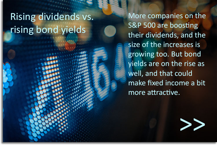 Dividends climb amid rising competition from bonds
