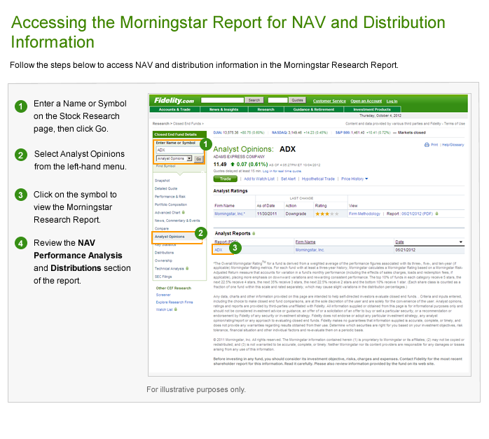 Image: Accessing the Morningstar report for NAV and distribution information.