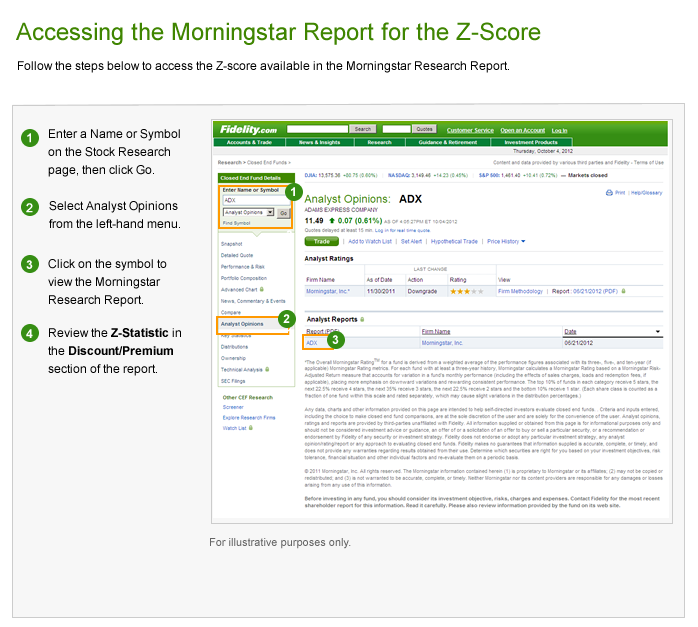 Image: Accessing the Morningstar report for the Z-score