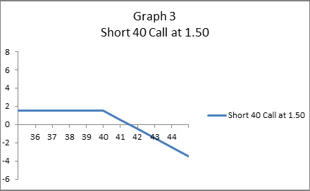 wo seriös bitcoin kaufen option profit loss diagram