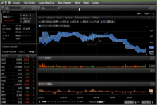 Image: Fidelity's Next Generation Active Trader Pro