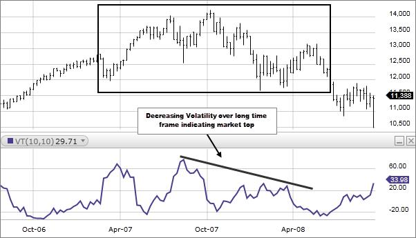 What Is Volatility? - Fidelity