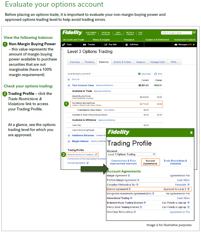 Option trading with fidelity