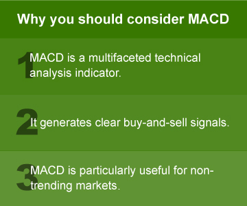Why you should consider MACD