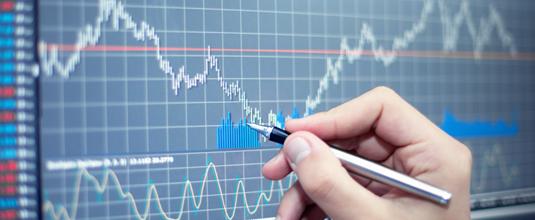 RSI and stocks