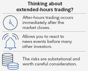 Extended hours options trading