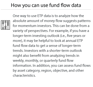How you can use fund flow data