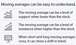 Moving averages can be easy to understand.