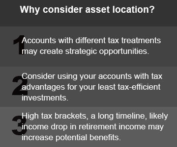 Why consider asset location?