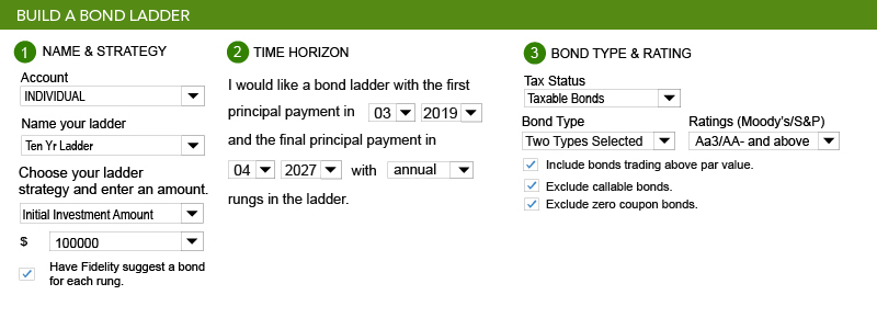 How to build a bond ladder - Fidelity