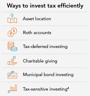 How to invest tax efficiently