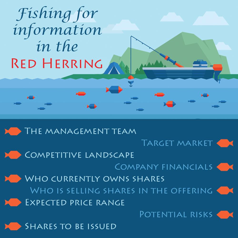 Douyu ipo red herring