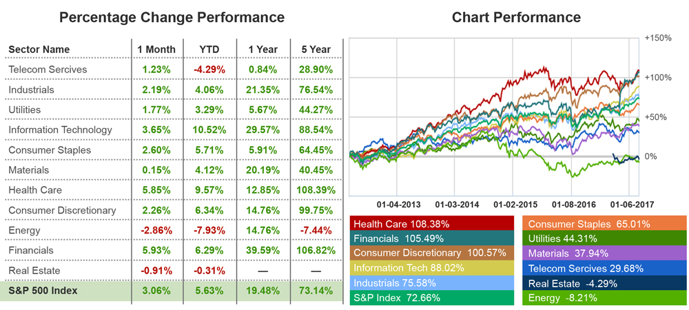 Fidelity Advanced Chart And Technical Analysis Metatrader