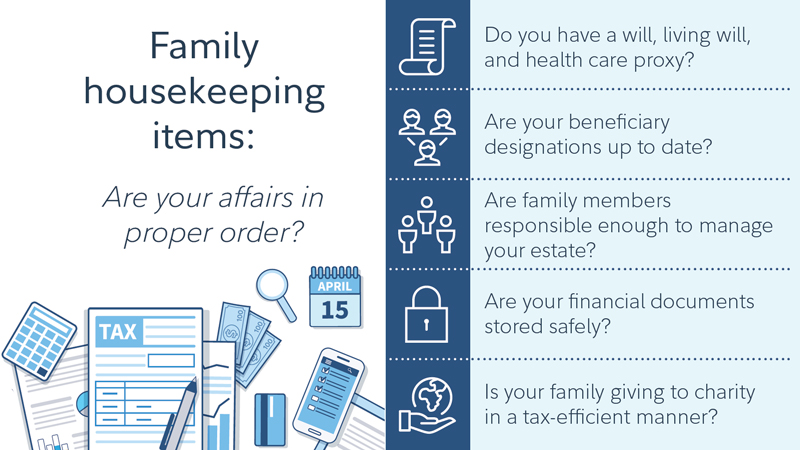 Family housekeeping items: Do you have a will, living will and health care proxy? Are beneficiaries up to date? Are financial documents stored safely? Are you giving to charity in a tax-efficent manner?