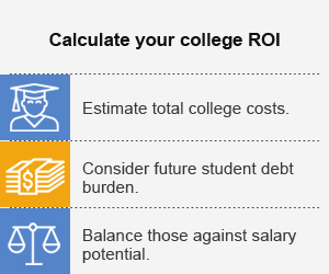 Calculate your college ROI