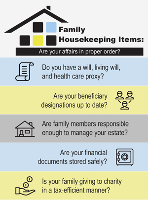 Family Housekeeping Items: Are Yours in Order?