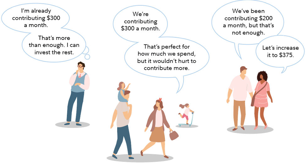 Graphic shows an illustration of people talking about contributing $200 or $300 or $375 per month to their HSA.