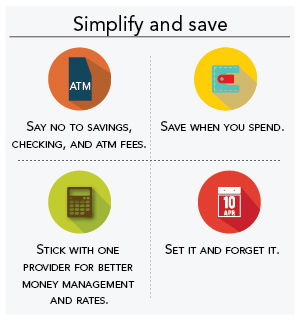Simplify and save