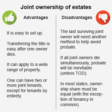 3 Types Of Joint Ownership