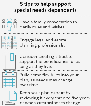 Tips for creating a trust for special needs dependents: