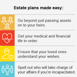 Estate plans made easy