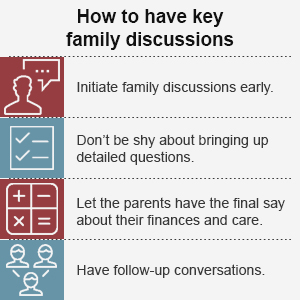 How to have key family discussions