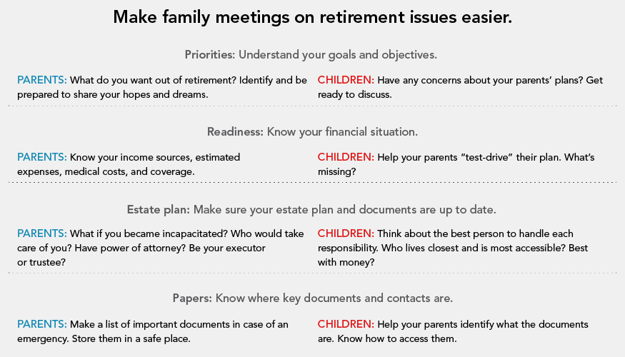 Make family meetings on retirement issues easier