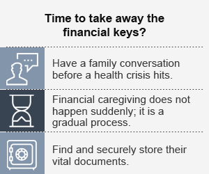 Time to take away the financial keys?