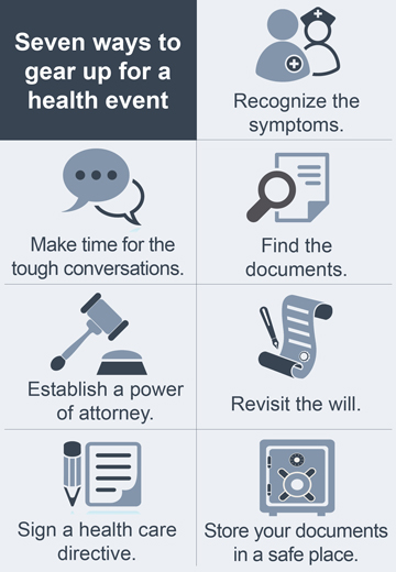 Seven ways to gear up for a health event