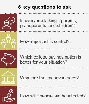 5 Key Questions to Ask