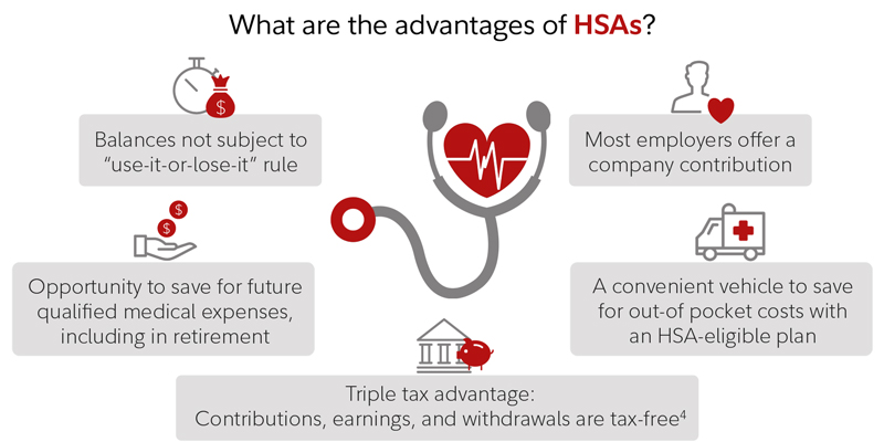 Advantages of HSA for fertility treatment