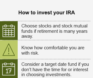Fidelity ira stock options
