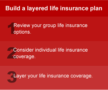 Layering life insurance for full coverage