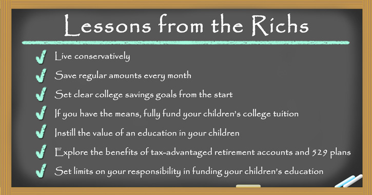 Lessons from the Richs