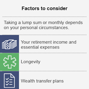 lump sum payment or monthly pension fidelity com