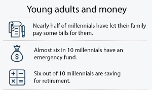 Young adults and money: