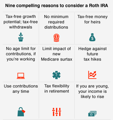 Nine compelling benefits of a Roth IRA - Complete ...