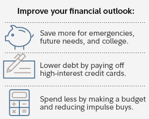 Improve your financial outlook: