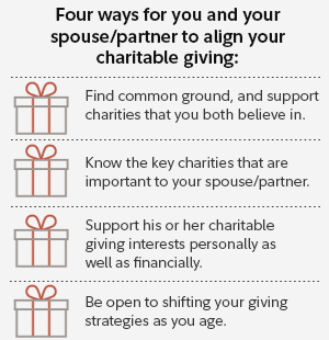 Four ways for you and your spouse/partner to align your charitable giving: