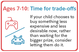 Ages 7-10: Time for trade-offs. If your child chooses to buy something less expensive and less desirable now, rather than waiting for the bigger prize, consider letting them do it.