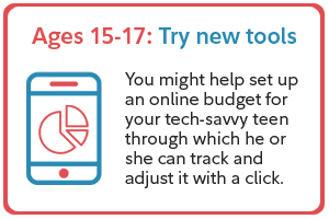 Ages 15-17: Try new tools. You might help set up an online budget for your tech-savvy teen through which he or she can track and adjust it with a click.