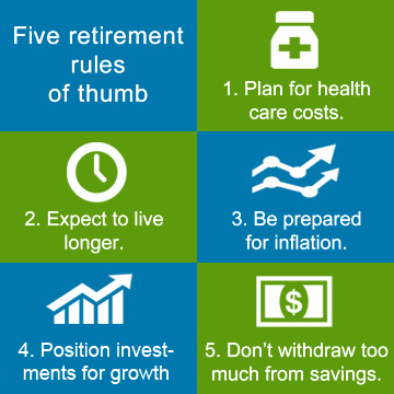 Five rules of thumb to help protect your savings and income, now and in the future.