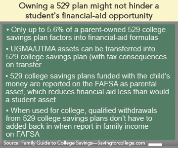 Owning a 529 plan might not hinder a student's financial-aid opportunity