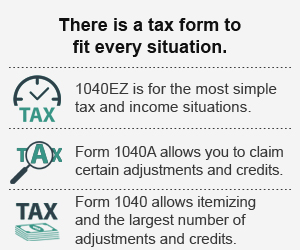 Tax Forms Explained - Fidelity