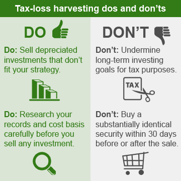Tax-loss harvesting dos and don'ts