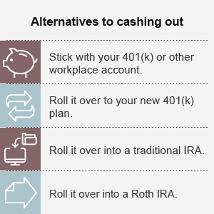 Alternatives to cashing out
