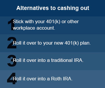 Alternatives to early 401(k) withdrawals