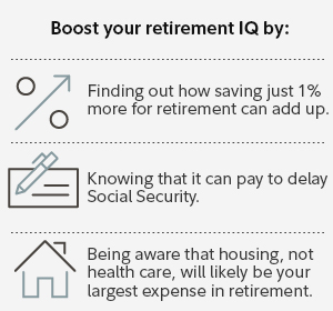 Boost your retirement IQ by: